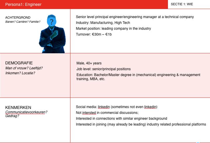 Een tabel waarin verschillende punten worden beschreven om tot een buyer persona te komen
