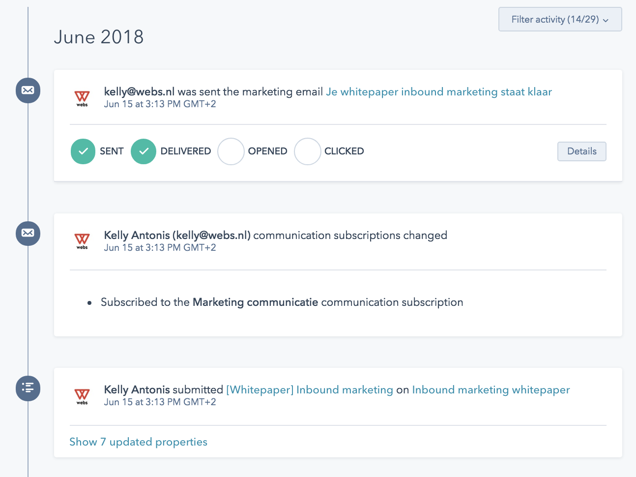 HubSpot featuers bij marketing hub