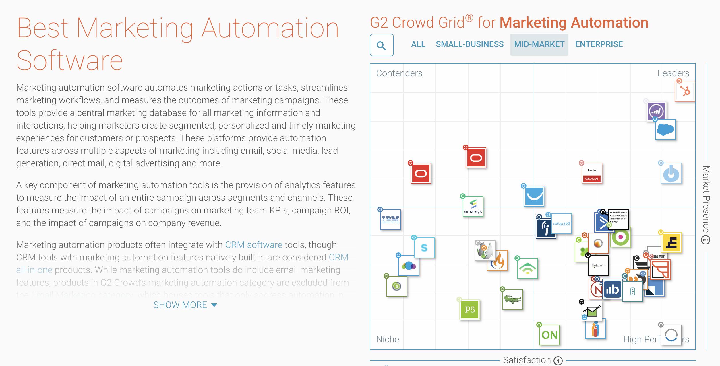de beste marketing automation voor mid-market bedrijven gekozen door het publiek is hubspot, gevolgd door marketo, pardot en act-on